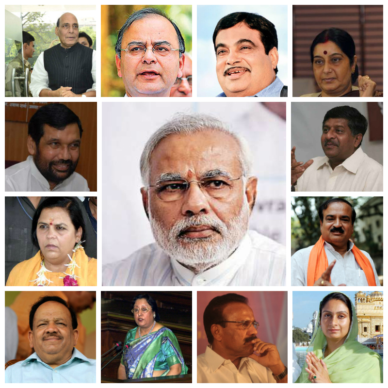 MODI CABINET MINISTERS PDF DOWNLOAD