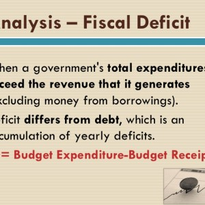 fiscal deficit meaning and definition