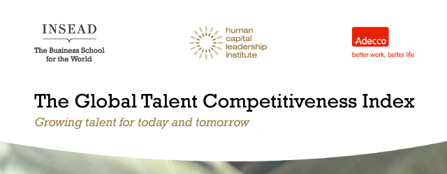 India ranks 78th globally in Global Talent Competitiveness Index (GTCI) 2014